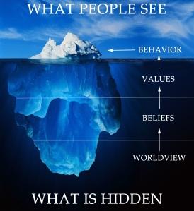 Beliefs and Behavior 02