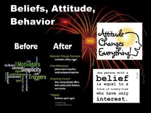 Beliefs and Behavior 04