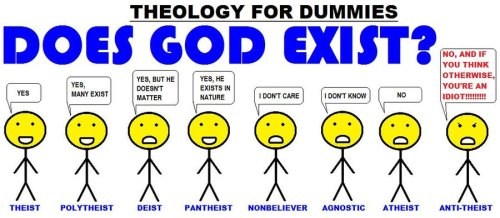 Theology_For_Dummies